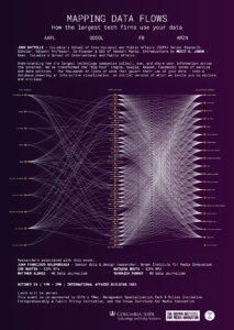 Mapping Data Flows Flier